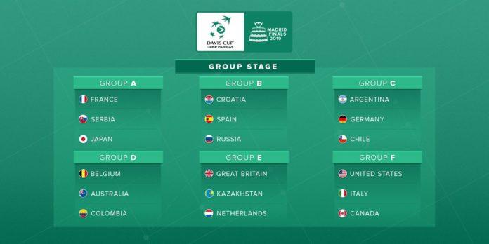 Tennis, sorteggio Coppa Davis 2019: girone di ferro per l'Italia