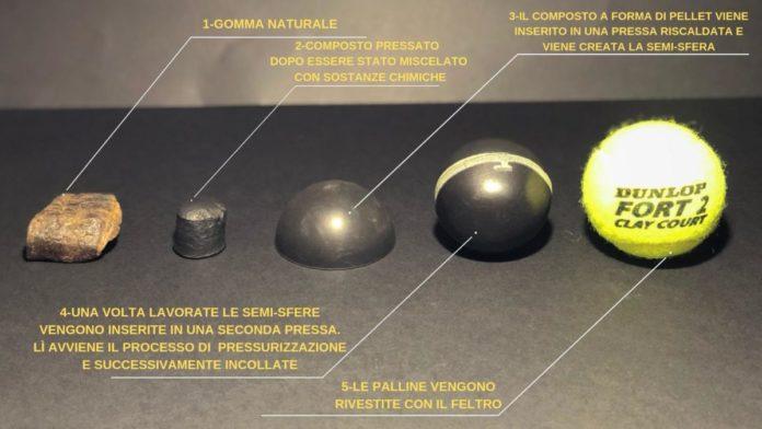 Come fare una palla da discoteca usando i cd | Notizie.it